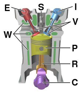 Four_stroke_engine_diagram