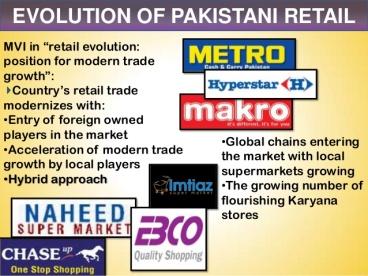 modern-retail-4-638