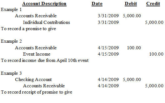07_04_receivable_journal_entry