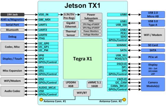 jtx1_block-624x398