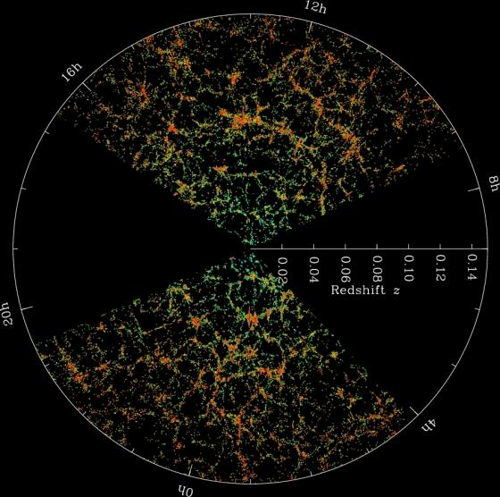 sloan_digit_sky_survey_1-25_declination_slice_2013_data